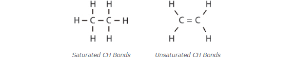 Molecules of synthetic oil