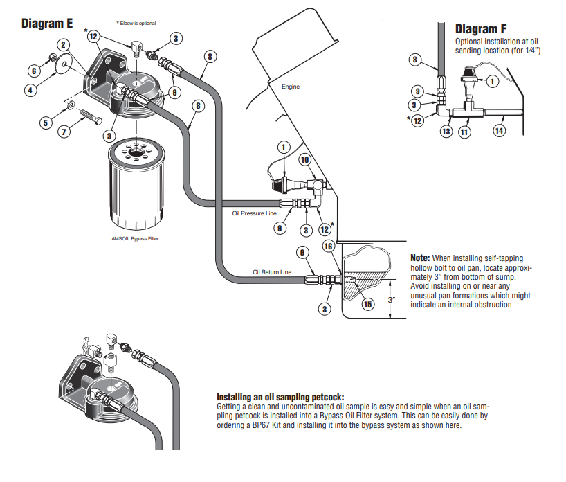 Ford 7.3L Single-Remote Bypass System