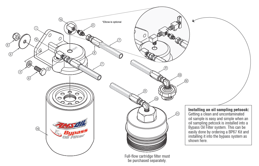 oil bypass system for ford 6 0  6 4l heavy