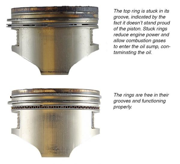 What is the function of piston rings?